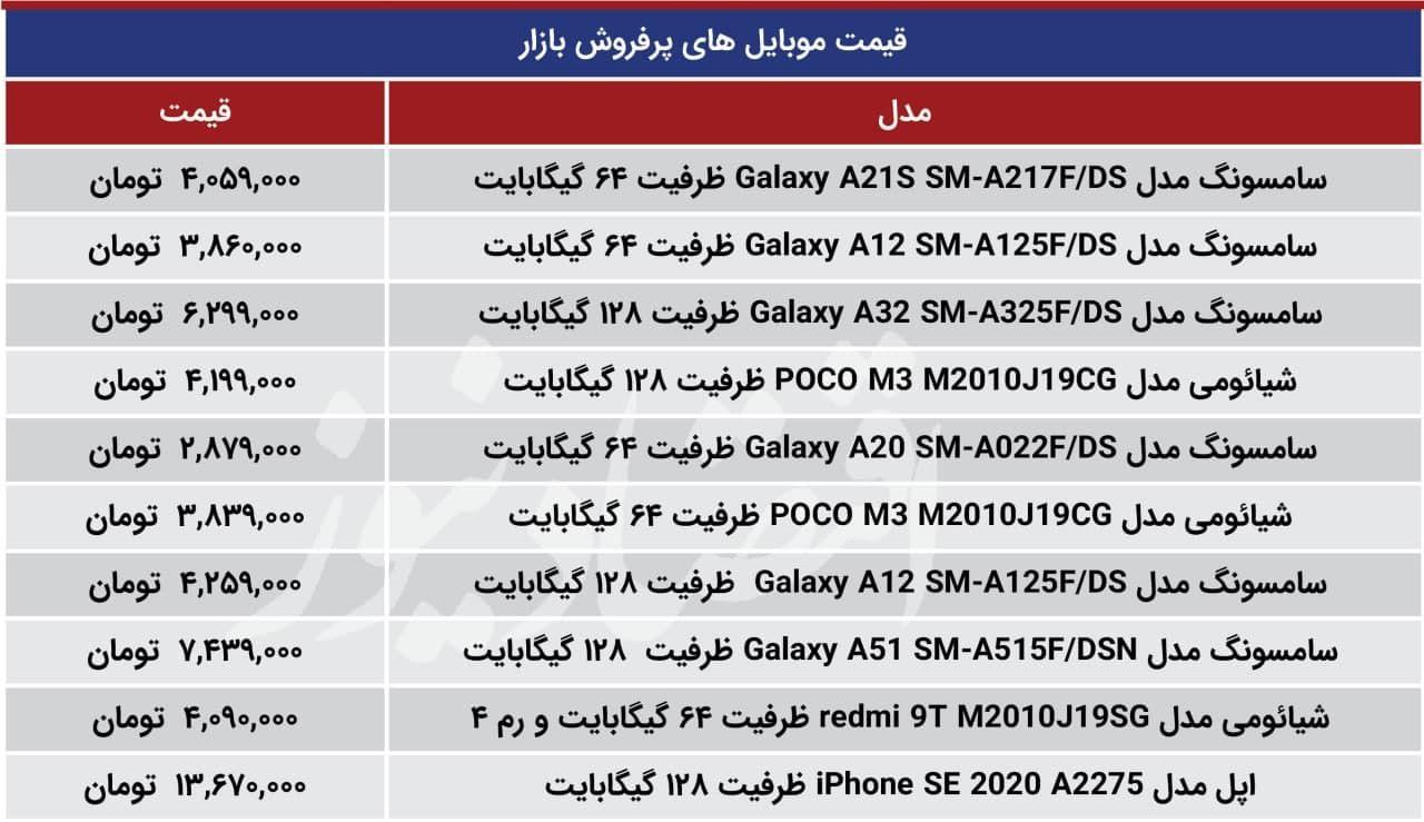 پرفروش ترین موبایل ها